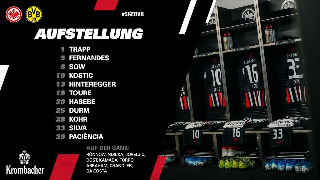 bundesliga-5-tur-ayntrakht-frankfurt-na-mayne-borussiya-dortmund-22092019-posle-matcha